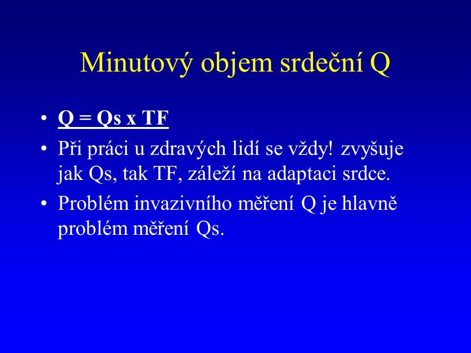 Minutový objem srdeční Q Q = Qs x TF Při práci u zdravých lidí se vždy! zvyšuje jak Qs, tak TF, záleží na adaptaci srdce. Problém invazivního měření Q