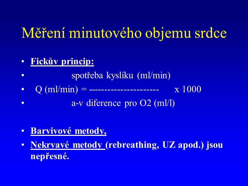 Měření minutového objemu srdce Fickův princip: spotřeba kyslíku (ml/min) Q (ml/min) = ---------------------- x 1000 a-v diference pro O2 (ml/l) Barviv