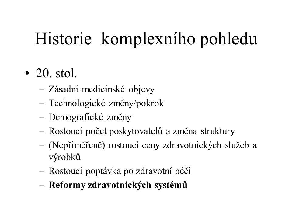 Historie komplexního pohledu 20.stol.