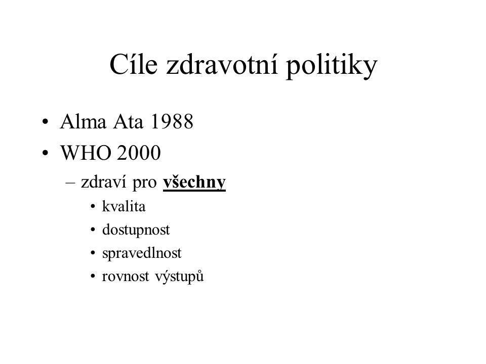 Cíle zdravotní politiky Alma Ata 1988 WHO 2000 –zdraví pro všechny kvalita dostupnost spravedlnost rovnost výstupů