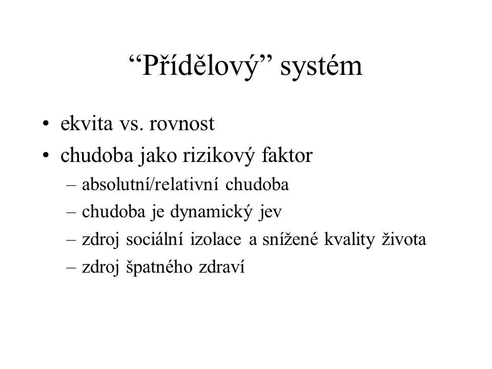 Přídělový systém ekvita vs.