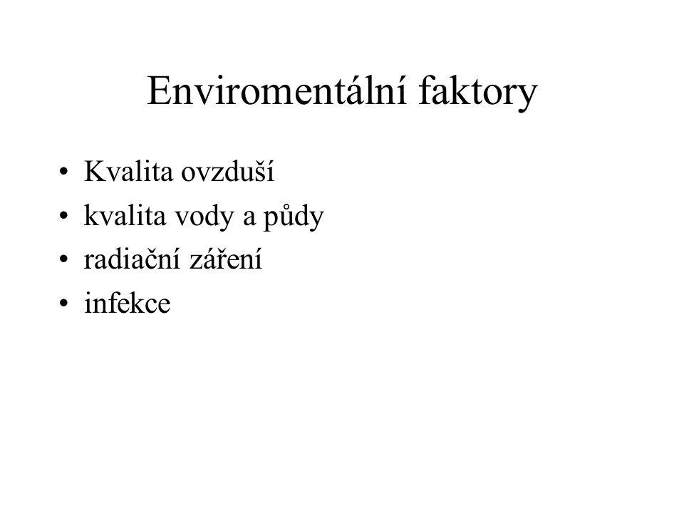 Enviromentální faktory Kvalita ovzduší kvalita vody a půdy radiační záření infekce