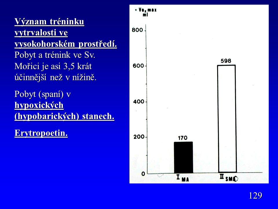 Význam tréninku vytrvalosti ve vysokohorském prostředí. Pobyt a trénink ve Sv. Mořici je asi 3,5 krát účinnější než v nížině. Pobyt (spaní) v hypoxick