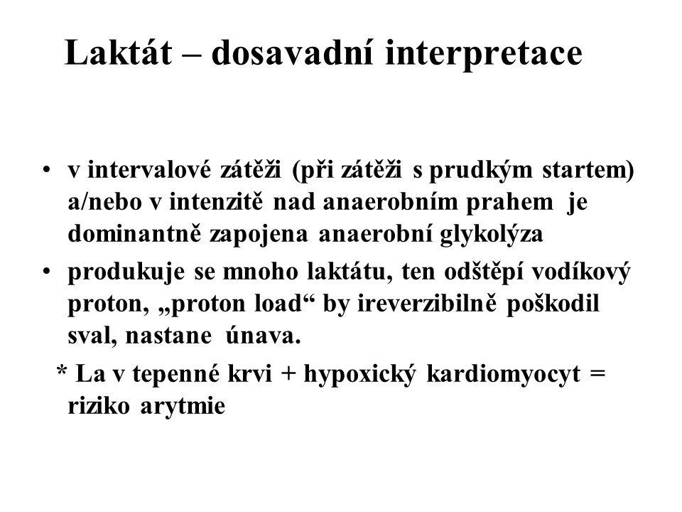 Laktát – dosavadní interpretace v intervalové zátěži (při zátěži s prudkým startem) a/nebo v intenzitě nad anaerobním prahem je dominantně zapojena an