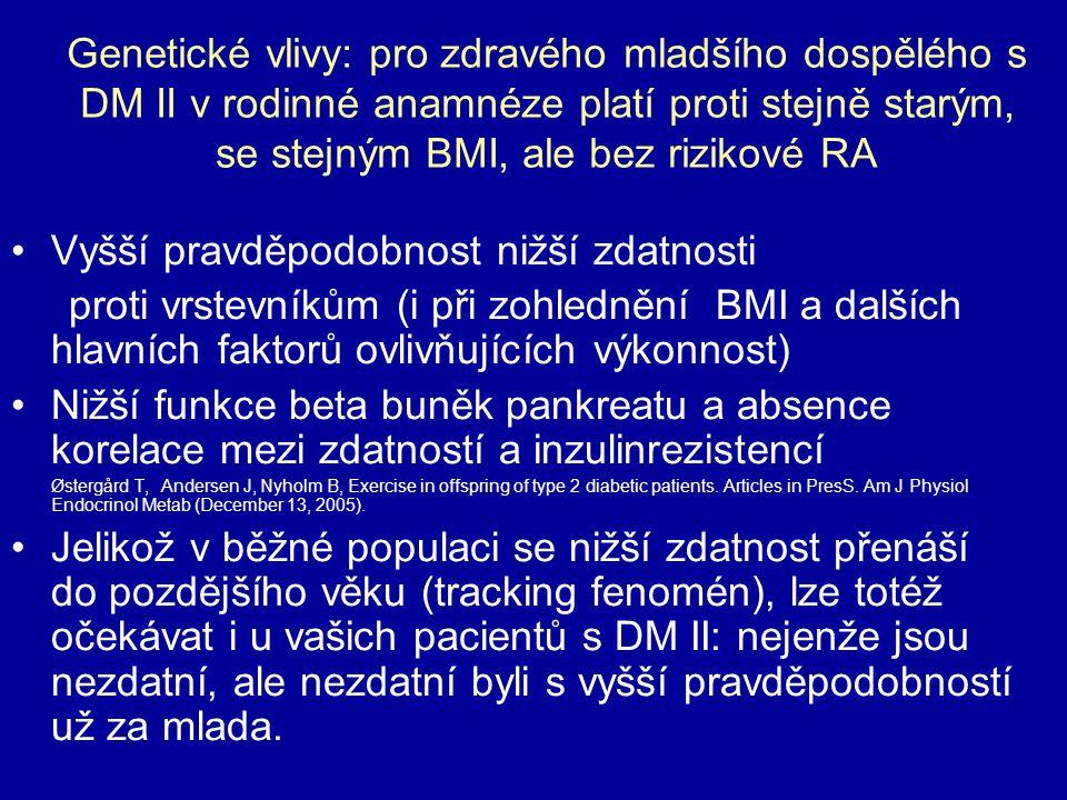 Genetické vlivy: pro zdravého mladšího dospělého s DM II v rodinné anamnéze platí proti stejně starým, se stejným BMI, ale bez rizikové RA Vyšší pravd
