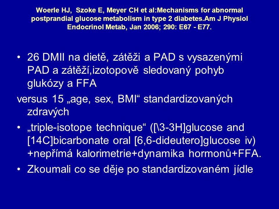 Woerle HJ, Szoke E, Meyer CH et al:Mechanisms for abnormal postprandial glucose metabolism in type 2 diabetes.Am J Physiol Endocrinol Metab, Jan 2006;