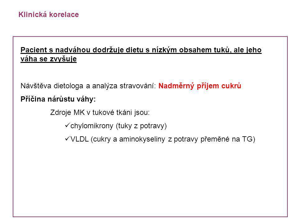 Syntéza TG Endoplasmatické retikulum (hladké) Zdroje glycerol-3-P: 1.