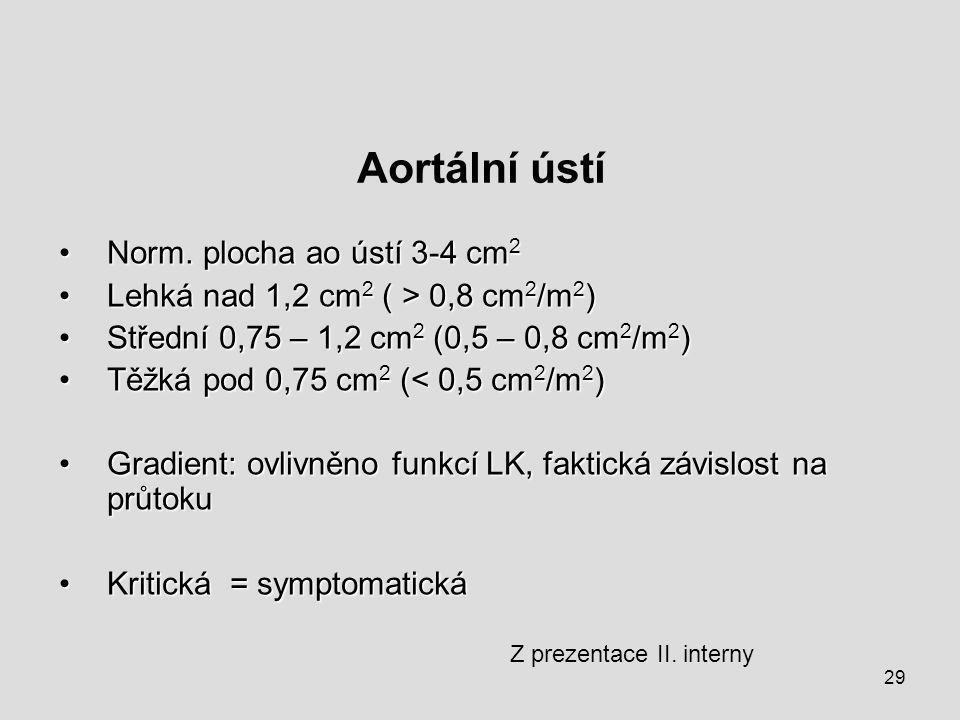 29 Aortální ústí Norm. plocha ao ústí 3-4 cm 2Norm. plocha ao ústí 3-4 cm 2 Lehká nad 1,2 cm 2 ( > 0,8 cm 2 /m 2 )Lehká nad 1,2 cm 2 ( > 0,8 cm 2 /m 2
