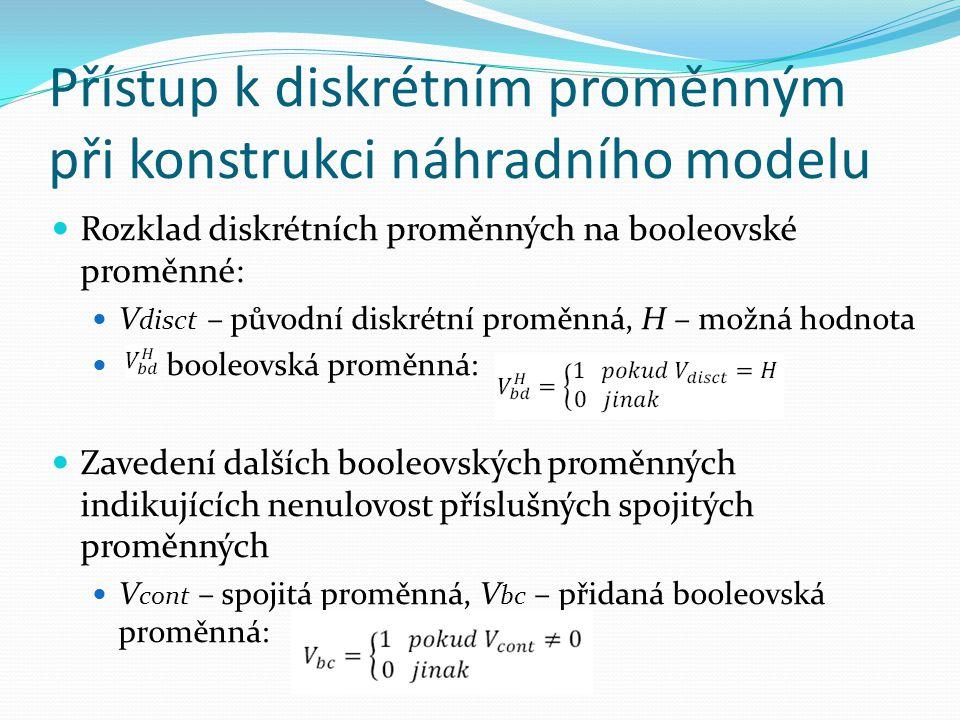 Přístup k diskrétním proměnným při konstrukci náhradního modelu Rozklad diskrétních proměnných na booleovské proměnné: V disct – původní diskrétní pro