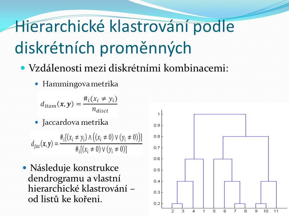 Hierarchické klastrování podle diskrétních proměnných Vzdálenosti mezi diskrétními kombinacemi: Hammingova metrika Jaccardova metrika Následuje konstr