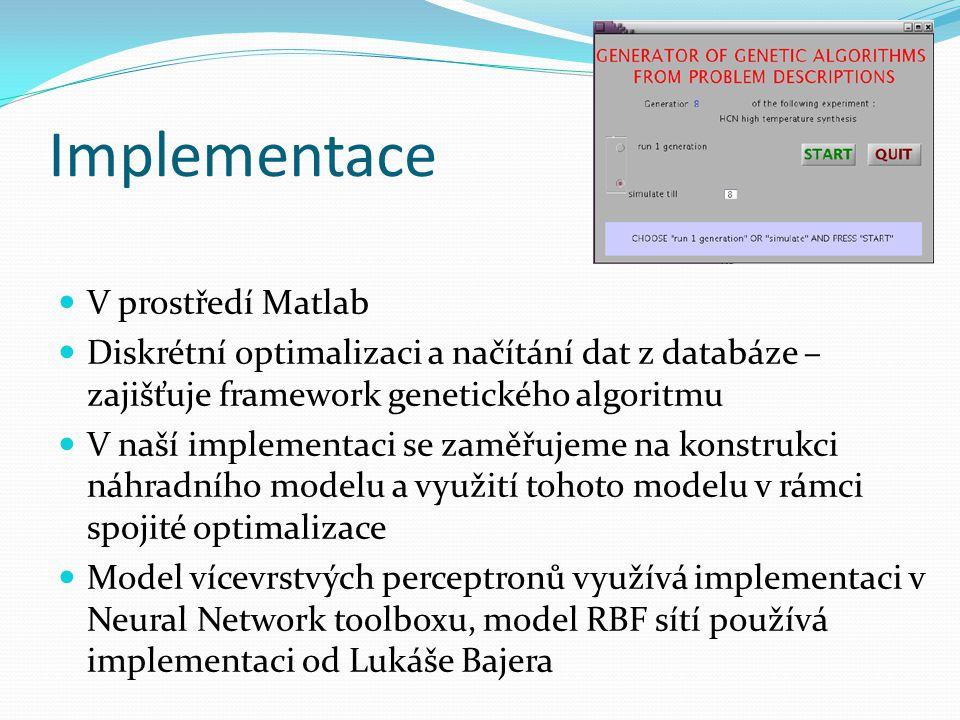 Implementace V prostředí Matlab Diskrétní optimalizaci a načítání dat z databáze – zajišťuje framework genetického algoritmu V naší implementaci se za