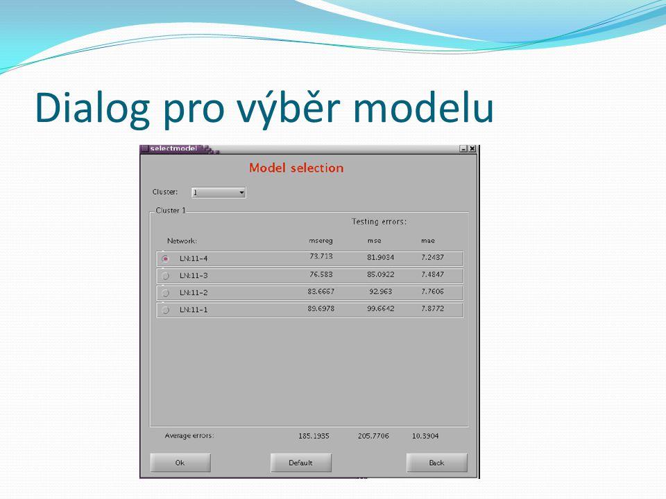 Dialog pro výběr modelu