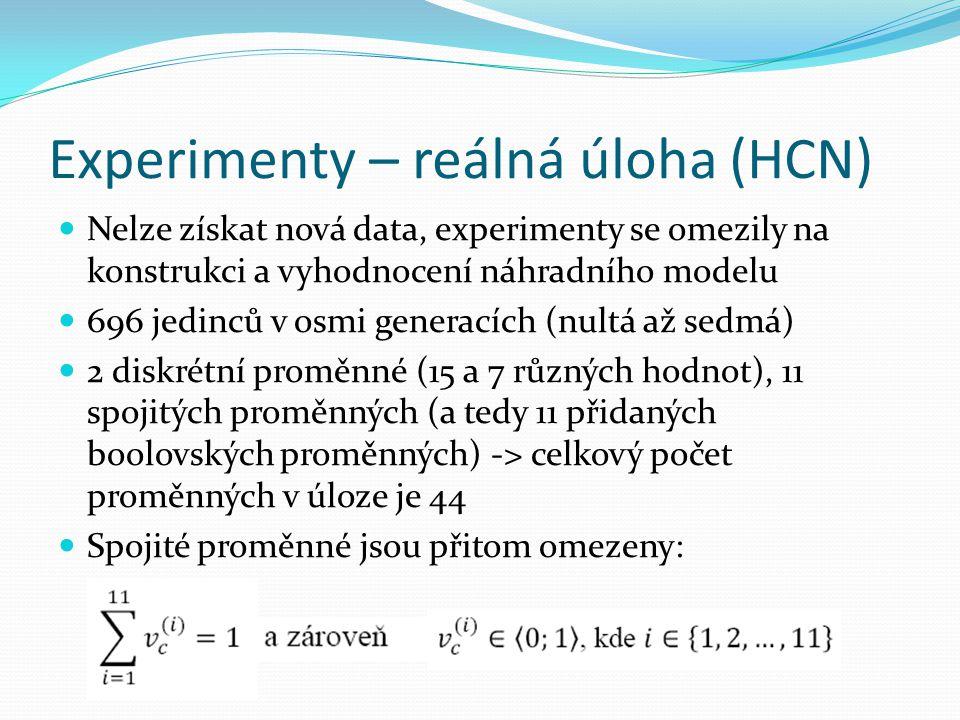 Experimenty – reálná úloha (HCN) Nelze získat nová data, experimenty se omezily na konstrukci a vyhodnocení náhradního modelu 696 jedinců v osmi gener