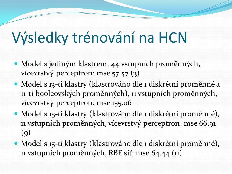 Výsledky trénování na HCN Model s jediným klastrem, 44 vstupních proměnných, vícevrstvý perceptron: mse 57.57 (3) Model s 13-ti klastry (klastrováno d