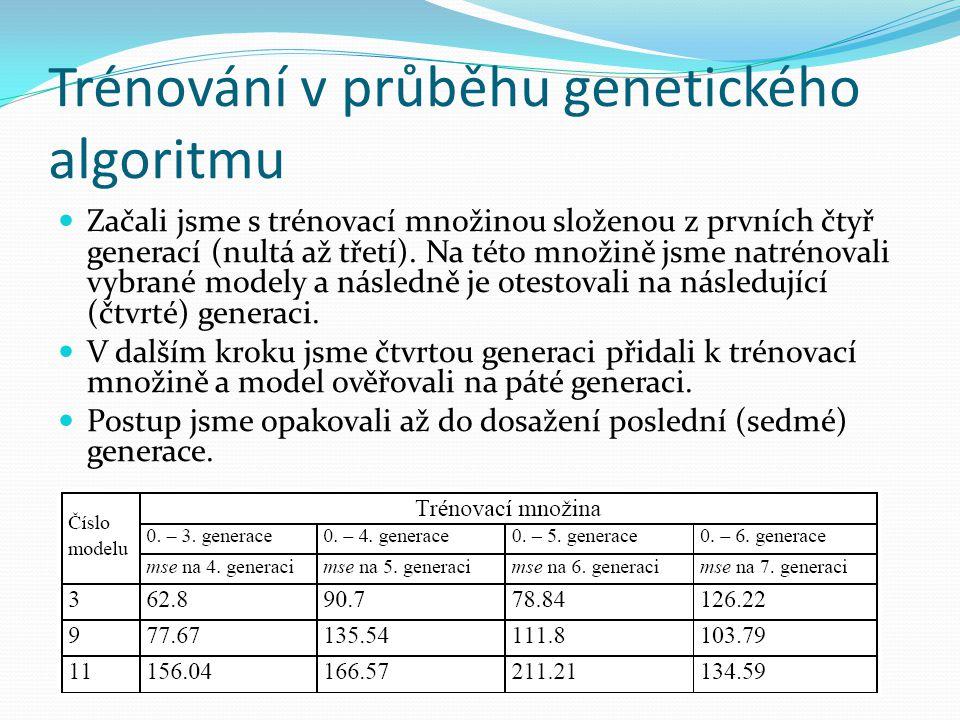 Trénování v průběhu genetického algoritmu Začali jsme s trénovací množinou složenou z prvních čtyř generací (nultá až třetí). Na této množině jsme nat