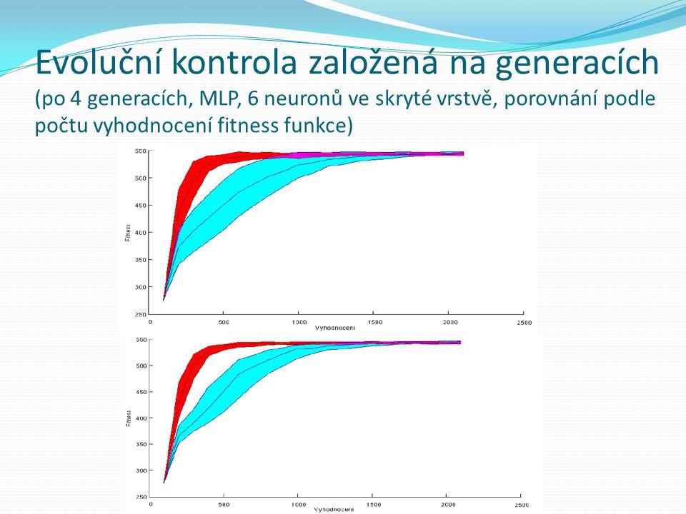 Evoluční kontrola založená na generacích (po 4 generacích, MLP, 6 neuronů ve skryté vrstvě, porovnání podle počtu vyhodnocení fitness funkce)