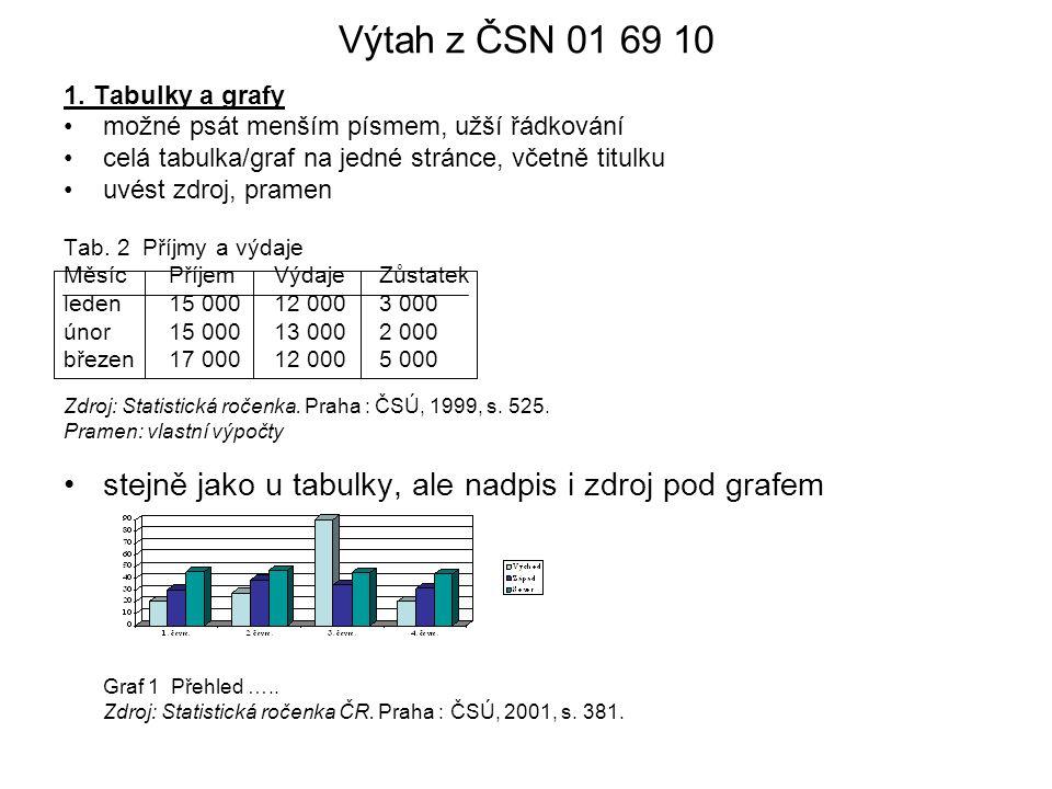 Výtah z ČSN 01 69 10 1. Tabulky a grafy možné psát menším písmem, užší řádkování celá tabulka/graf na jedné stránce, včetně titulku uvést zdroj, prame