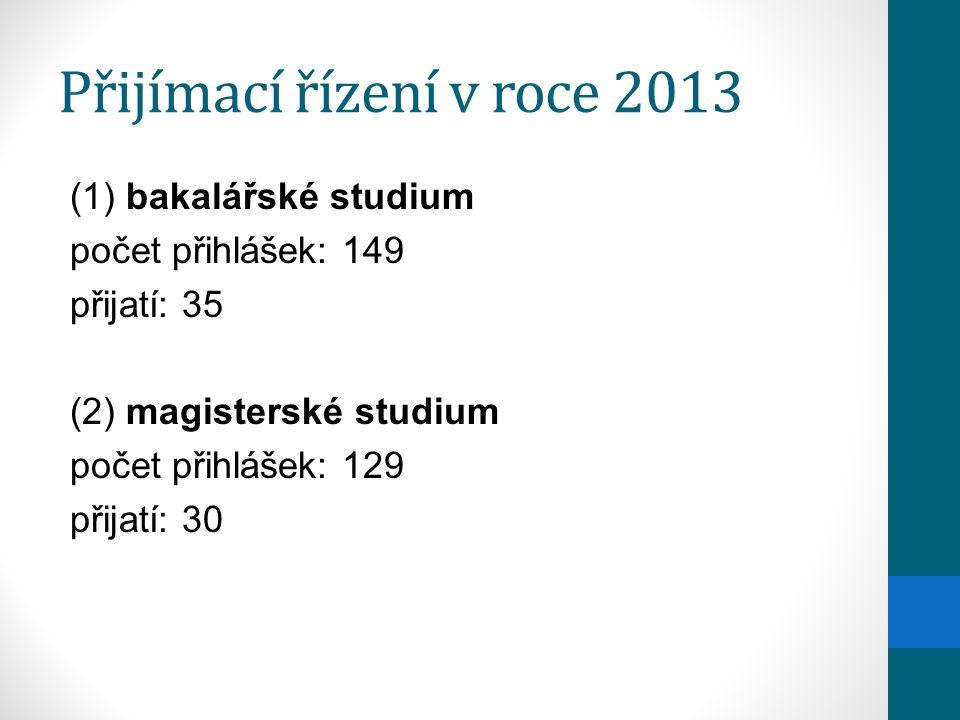 Přijímací řízení v roce 2013 (1) bakalářské studium počet přihlášek: 149 přijatí: 35 (2) magisterské studium počet přihlášek: 129 přijatí: 30