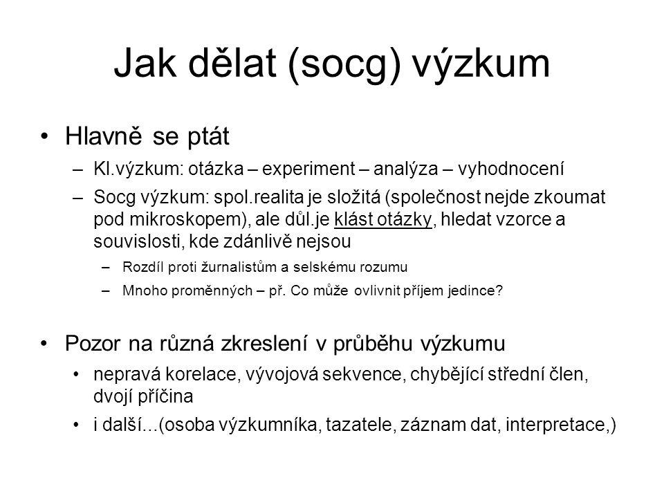 Jak dělat (socg) výzkum Hlavně se ptát –Kl.výzkum: otázka – experiment – analýza – vyhodnocení –Socg výzkum: spol.realita je složitá (společnost nejde