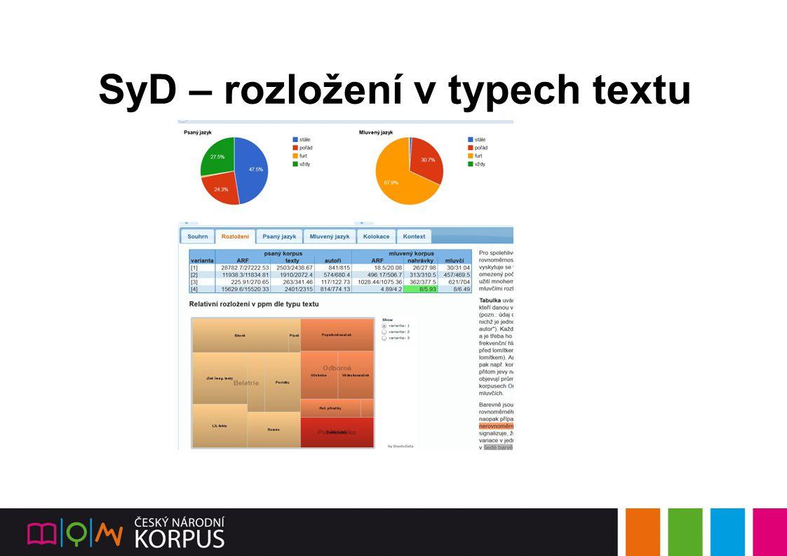 SyD – rozložení v typech textu