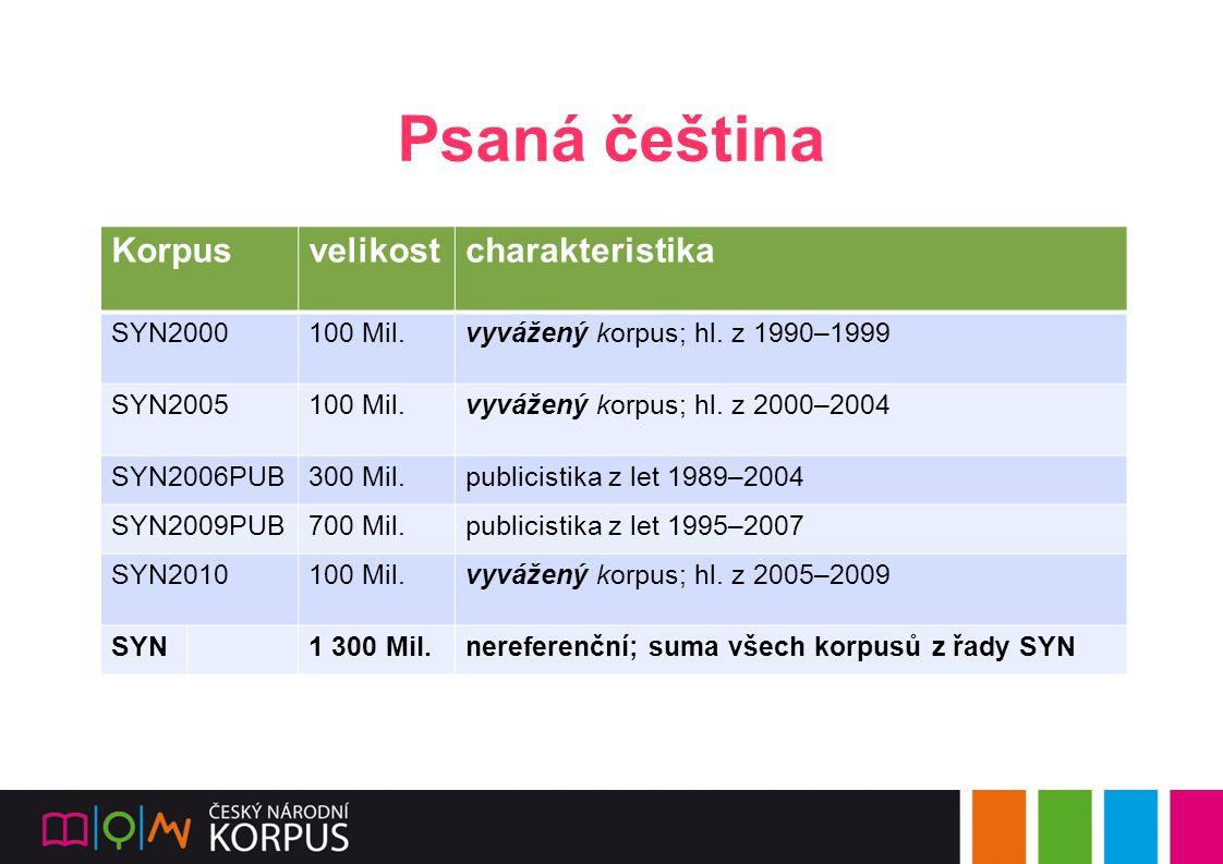 Psaná čeština Korpusvelikostcharakteristika SYN2000100 Mil.vyvážený korpus; hl. z 1990–1999 SYN2005100 Mil.vyvážený korpus; hl. z 2000–2004 SYN2006PUB