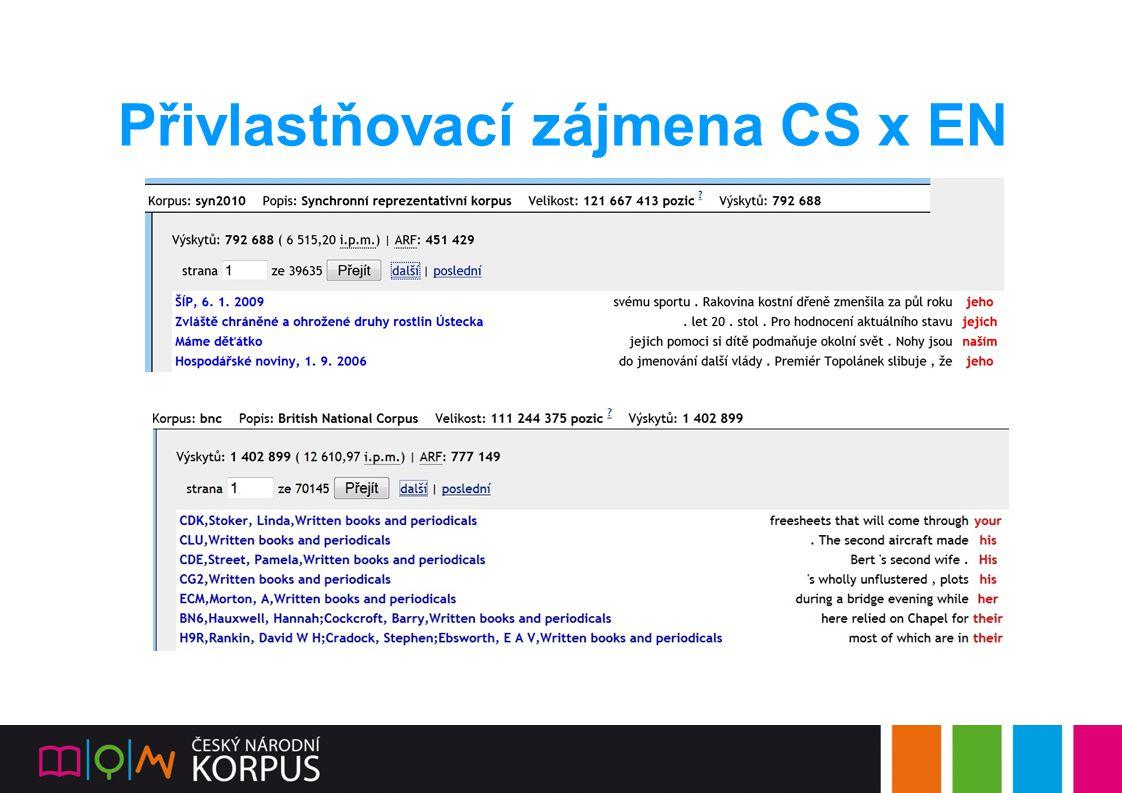 Přivlastňovací zájmena CS x EN