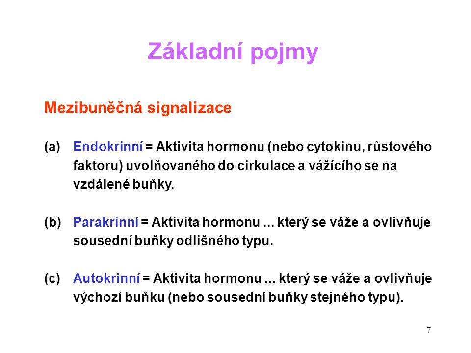 28 Základní biochemie (ve vztahu k endokrinopatiím) Na +, K +...
