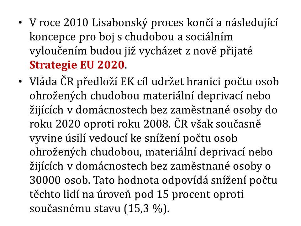 V roce 2010 Lisabonský proces končí a následující koncepce pro boj s chudobou a sociálním vyloučením budou již vycházet z nově přijaté Strategie EU 20