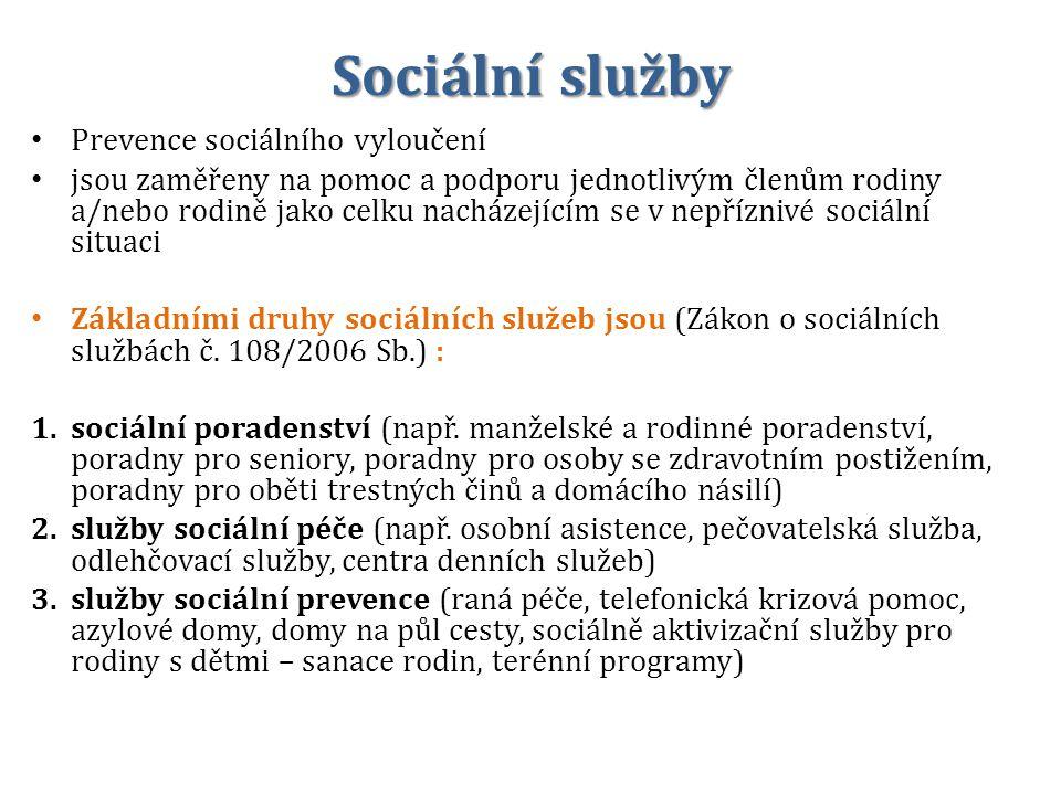 Sociální služby Prevence sociálního vyloučení jsou zaměřeny na pomoc a podporu jednotlivým členům rodiny a/nebo rodině jako celku nacházejícím se v ne