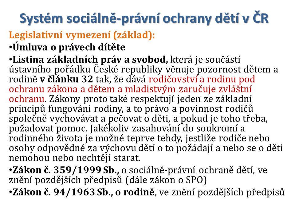 Systém sociálně-právní ochrany dětí v ČR Legislativní vymezení (základ): Úmluva o právech dítěte Listina základních práv a svobod, která je součástí ú