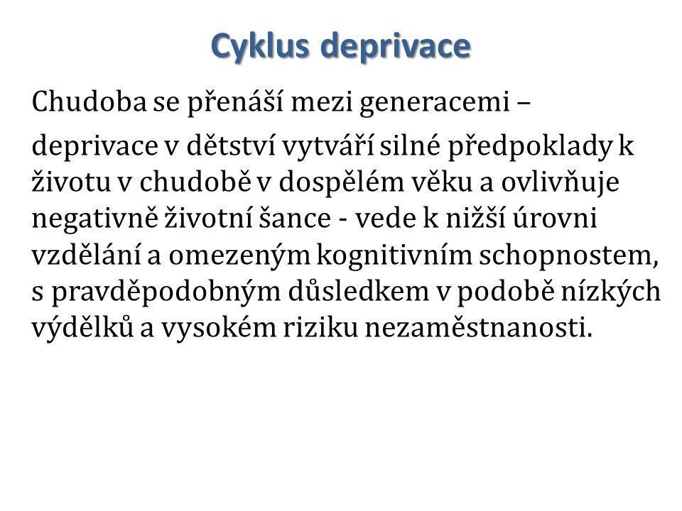 Migranti v ČR Celkem (k 31.12.