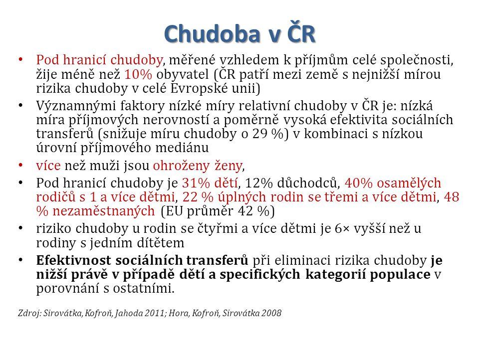 Romové a sociální vyloučení V ČR se v roce 2006 nacházelo 310 sociálně vyloučených romských lokalit ve 167 obcích.