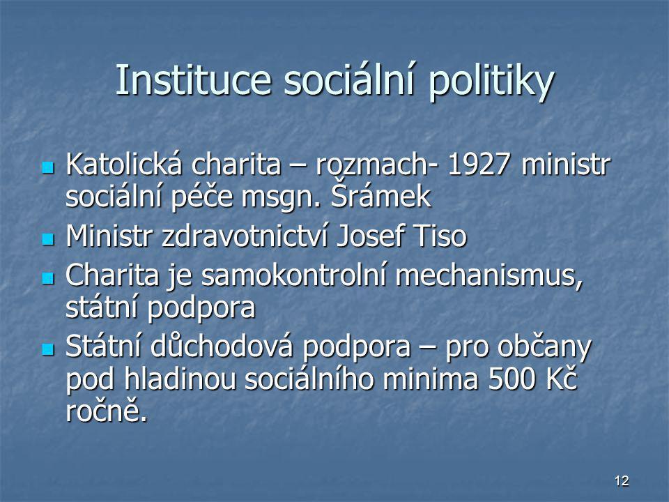 12 Instituce sociální politiky Katolická charita – rozmach- 1927 ministr sociální péče msgn. Šrámek Katolická charita – rozmach- 1927 ministr sociální
