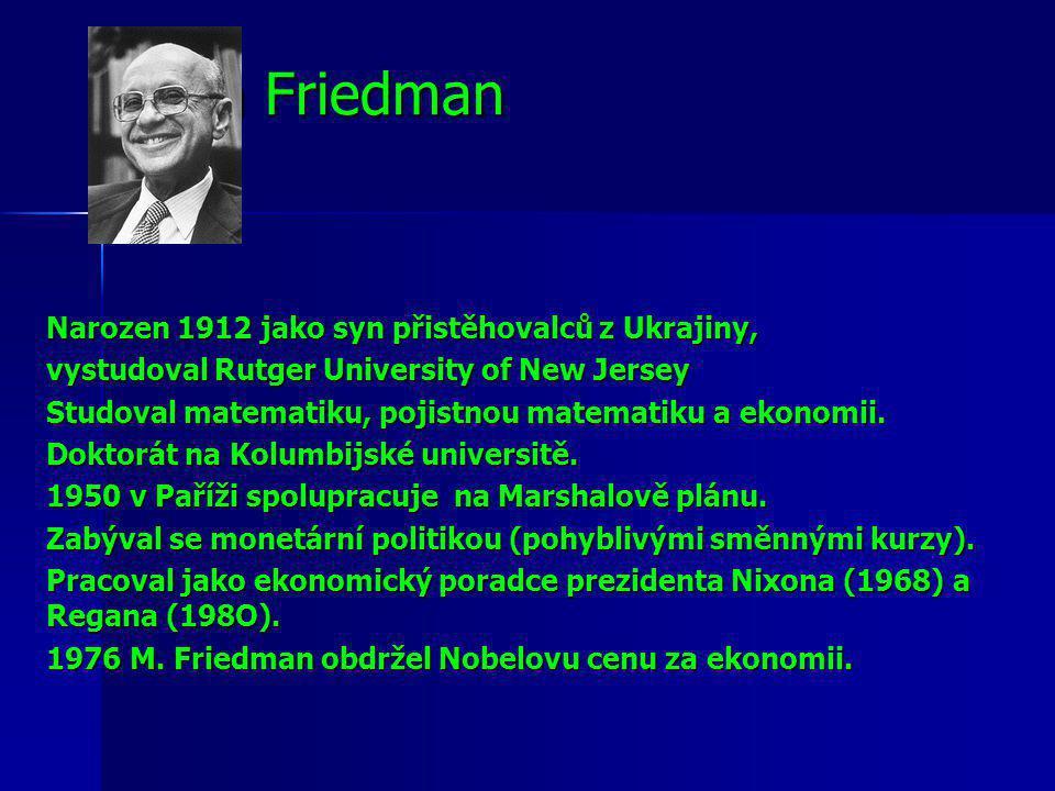 Milton Friedman Fridrich von Hayek Robert Nisbet Manfred Spieker