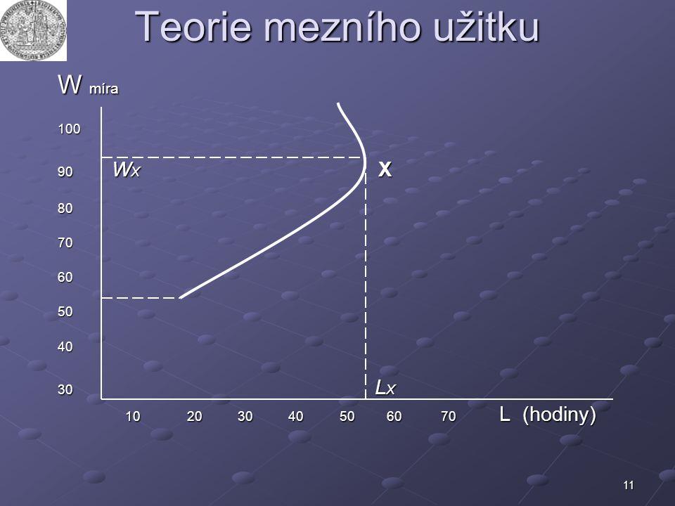 11 Teorie mezního užitku W míra 100 90 W X X 8070605040 30 L X 10 20 30 40 50 60 70 L (hodiny)