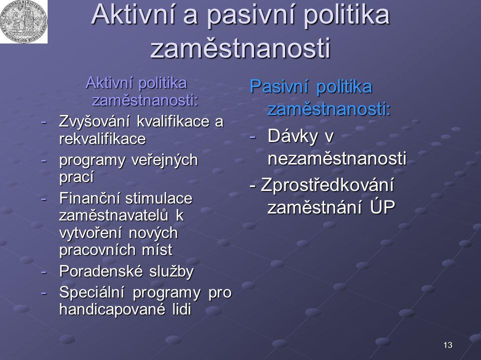 13 Aktivní a pasivní politika zaměstnanosti Aktivní politika zaměstnanosti: -Zvyšování kvalifikace a rekvalifikace -programy veřejných prací -Finanční