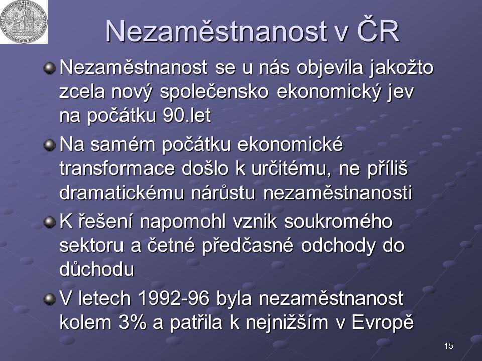 15 Nezaměstnanost v ČR Nezaměstnanost se u nás objevila jakožto zcela nový společensko ekonomický jev na počátku 90.let Na samém počátku ekonomické tr