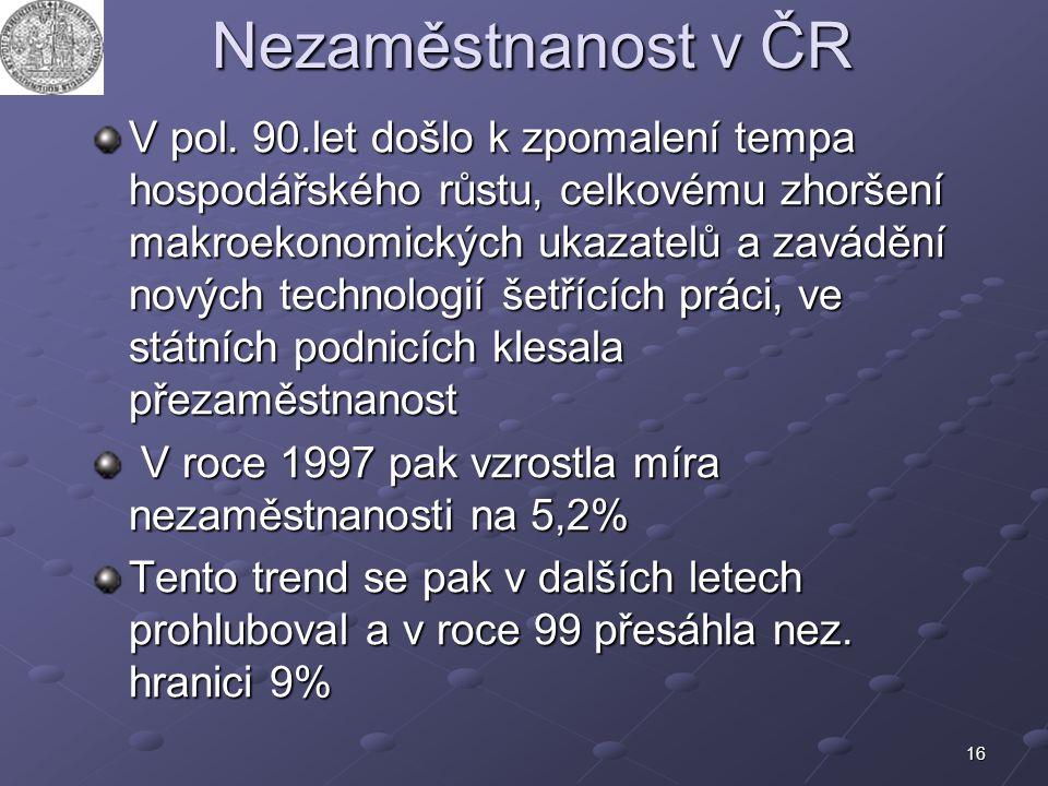 16 Nezaměstnanost v ČR V pol. 90.let došlo k zpomalení tempa hospodářského růstu, celkovému zhoršení makroekonomických ukazatelů a zavádění nových tec