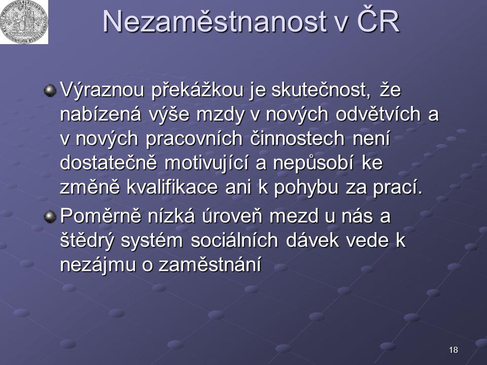 18 Nezaměstnanost v ČR Výraznou překážkou je skutečnost, že nabízená výše mzdy v nových odvětvích a v nových pracovních činnostech není dostatečně mot