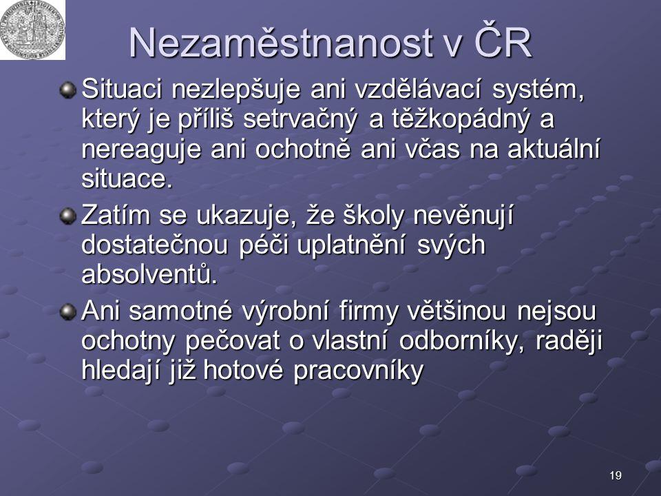 19 Nezaměstnanost v ČR Situaci nezlepšuje ani vzdělávací systém, který je příliš setrvačný a těžkopádný a nereaguje ani ochotně ani včas na aktuální s