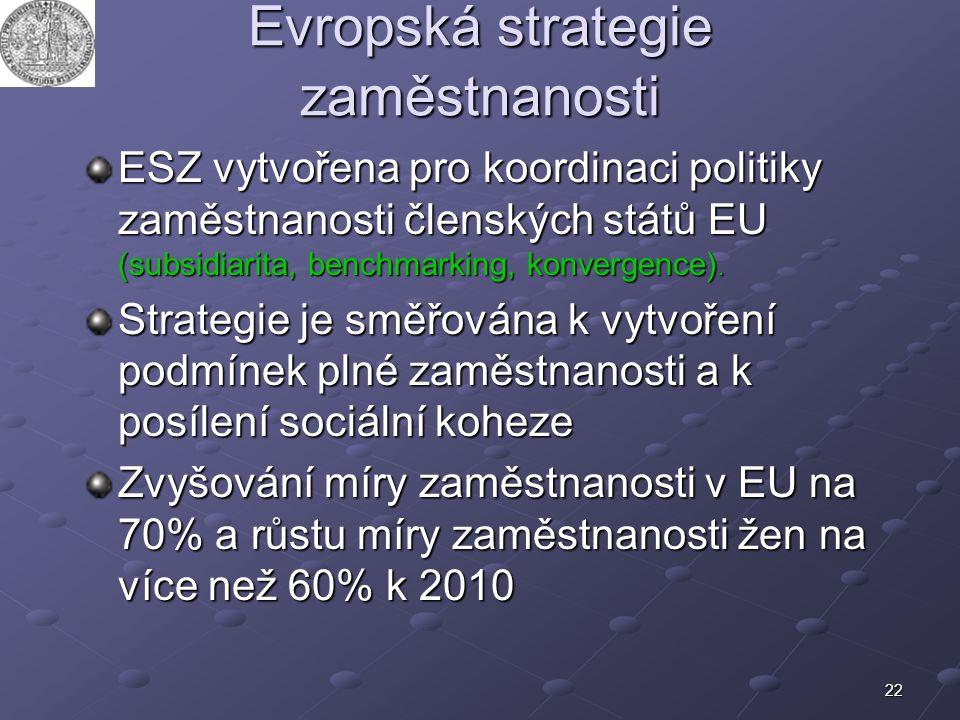 22 Evropská strategie zaměstnanosti ESZ vytvořena pro koordinaci politiky zaměstnanosti členských států EU (subsidiarita, benchmarking, konvergence).
