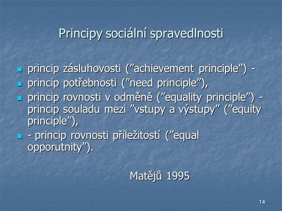 14 Principy sociální spravedlnosti princip zásluhovosti ( achievement principle ) - princip zásluhovosti ( achievement principle ) - princip potřebnosti ( need principle ), princip potřebnosti ( need principle ), princip rovnosti v odměně ( equality principle ) - princip souladu mezi vstupy a výstupy ( equity principle ), princip rovnosti v odměně ( equality principle ) - princip souladu mezi vstupy a výstupy ( equity principle ), - princip rovnosti příležitostí ( equal opporutnity ).