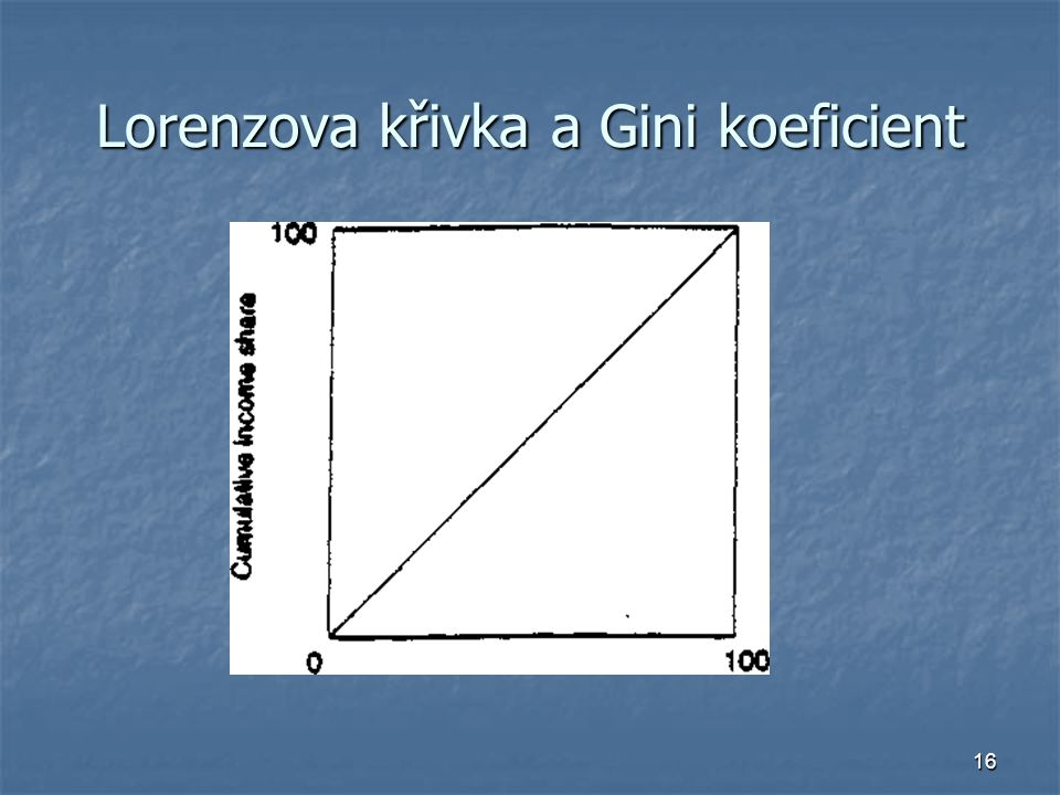 16 Lorenzova křivka a Gini koeficient