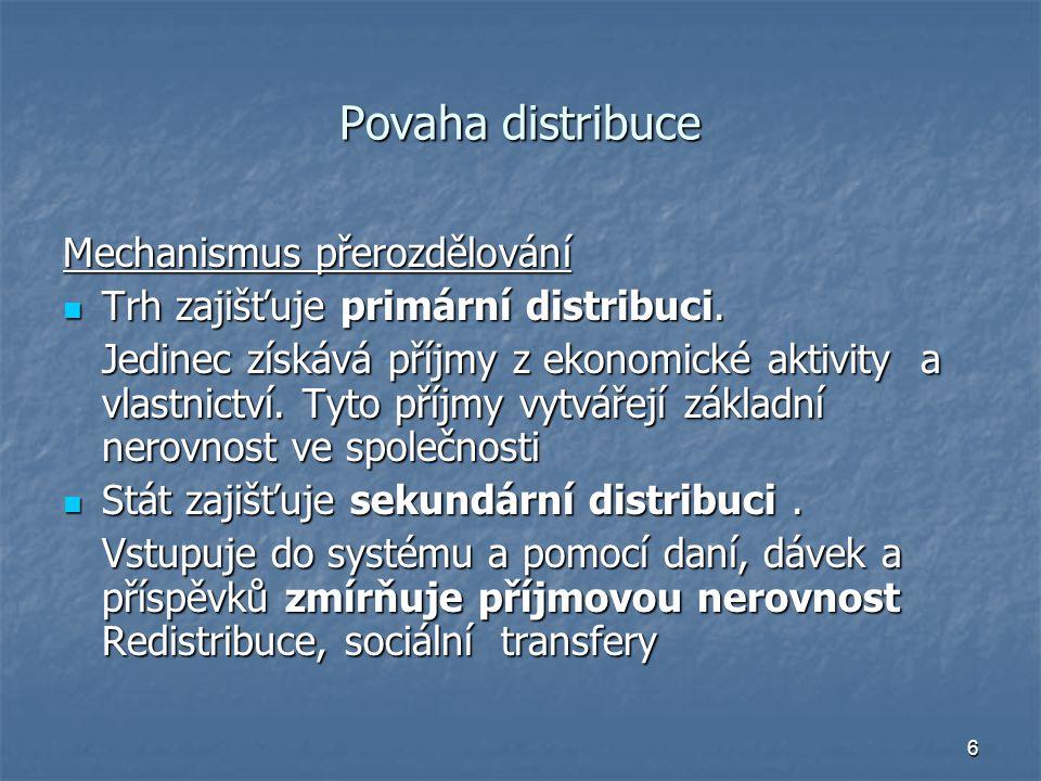 6 Povaha distribuce Mechanismus přerozdělování Trh zajišťuje primární distribuci. Trh zajišťuje primární distribuci. Jedinec získává příjmy z ekonomic