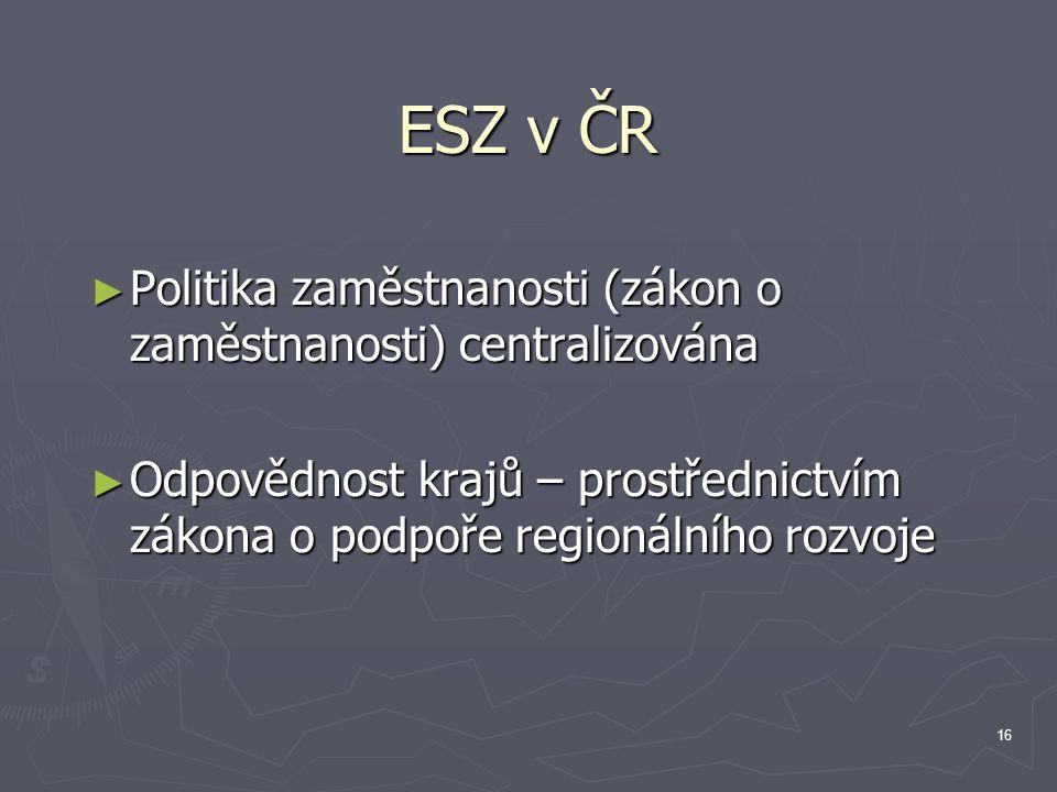 16 ESZ v ČR ► Politika zaměstnanosti (zákon o zaměstnanosti) centralizována ► Odpovědnost krajů – prostřednictvím zákona o podpoře regionálního rozvoje