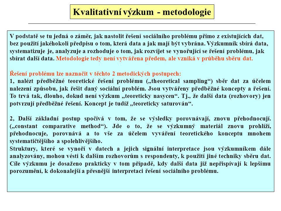 Kvalitativní výzkum – zakotvená teorie - metodologie 4 základní kritéria pro dobře zakotvenou teorii  shoda s realitou  srozumitelnost pro lidi dané