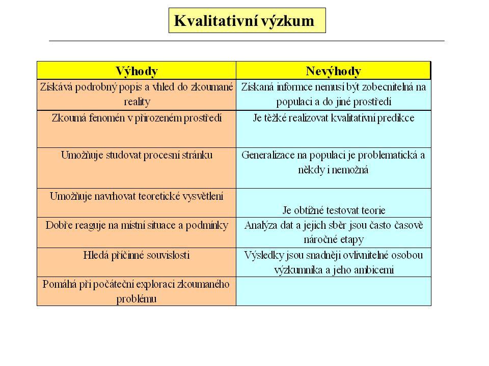 Kvantitativní vs. kvalitativní výzkum 1, U kvantitativního výzkumu se řešení výzkumného problému uskutečňuje prostřednictvím testování hypotéz, získan