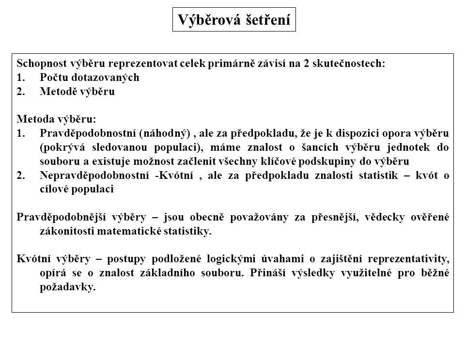 Výběrová šetření Schopnost výběru reprezentovat celek primárně závisí na 2 skutečnostech: 1.Počtu dotazovaných 2.Metodě výběru Metoda výběru: 1.Pravdě