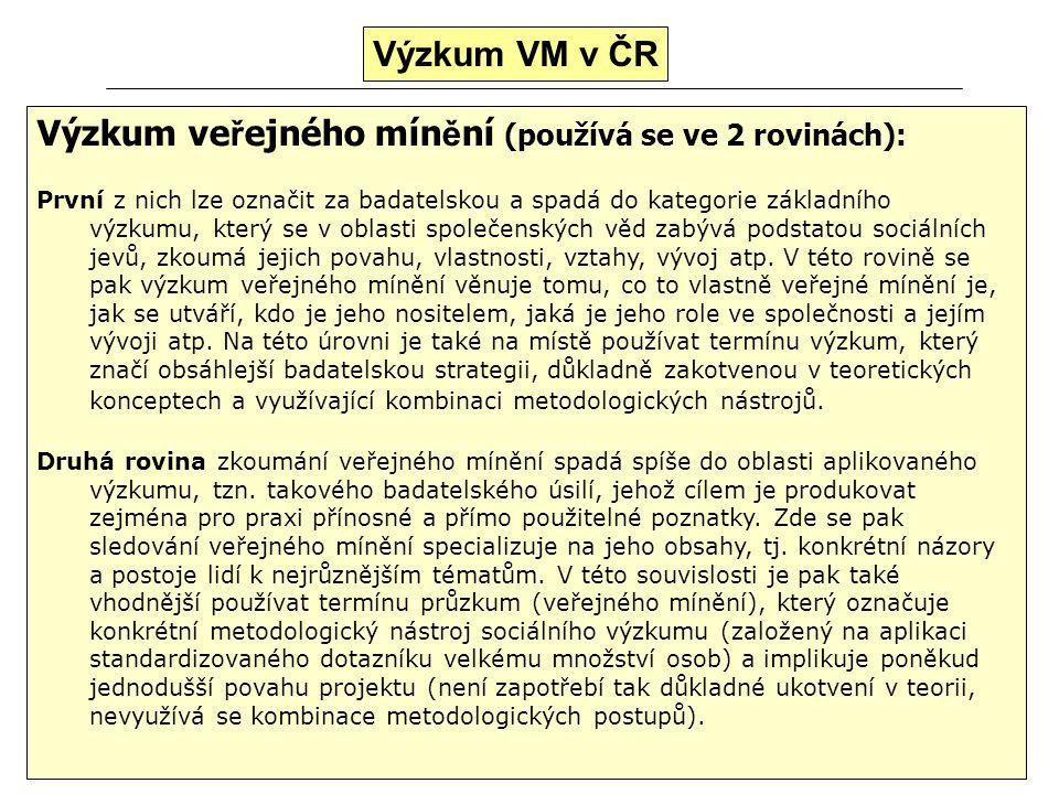 Výzkum VM v ČR Výzkum ve ř ejného mín ě ní (používá se ve 2 rovinách): První z nich lze označit za badatelskou a spadá do kategorie základního výzkumu