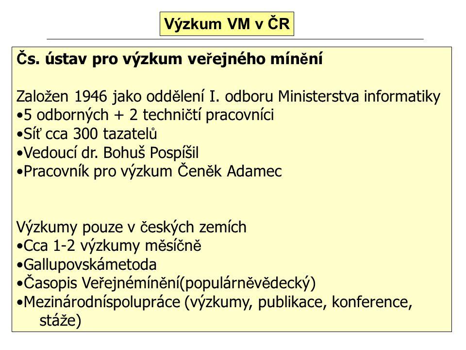 Výzkum VM v ČR Č s. ústav pro výzkum ve ř ejného mín ě ní Zalo ž en 1946 jako odd ě lení I. odboru Ministerstva informatiky 5 odborných + 2 techni č t
